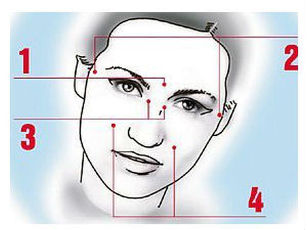 Točke na obrazu pomagajo odmašiti nos.